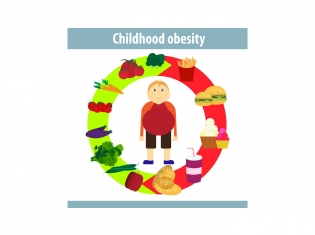 Child Obesity in the US: Still Growing