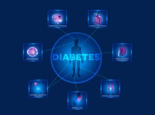 Diabetes ABCs